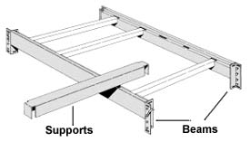 Pallet Rack Beams & Supports
